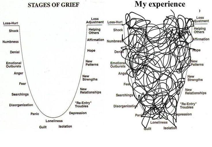 Hi Grief –Kelly